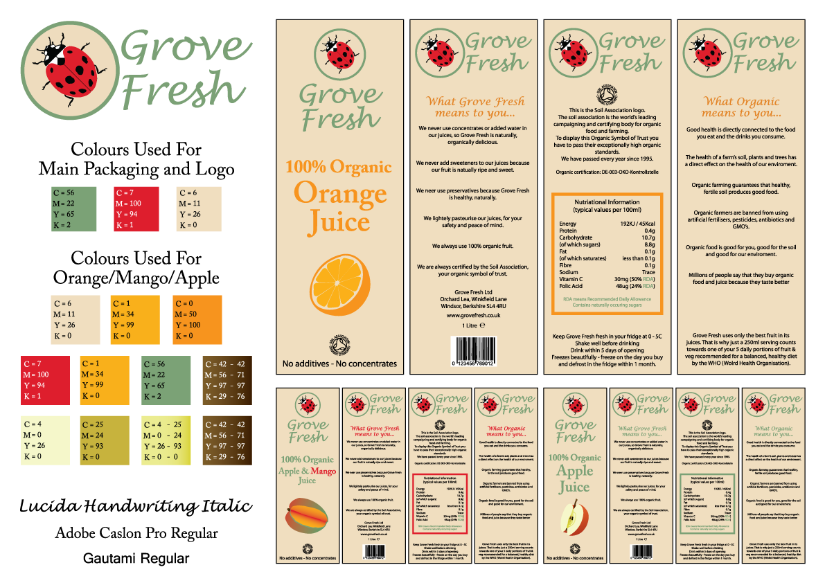 grove fresh idea 2 presentation board visually interesting