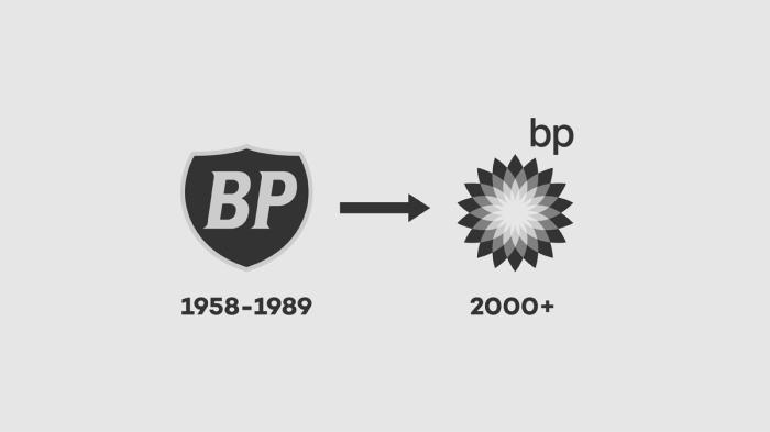 BP Brand History