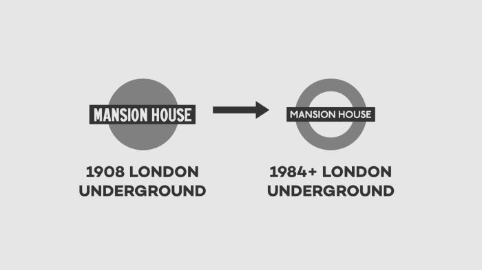 London Underground Logo History